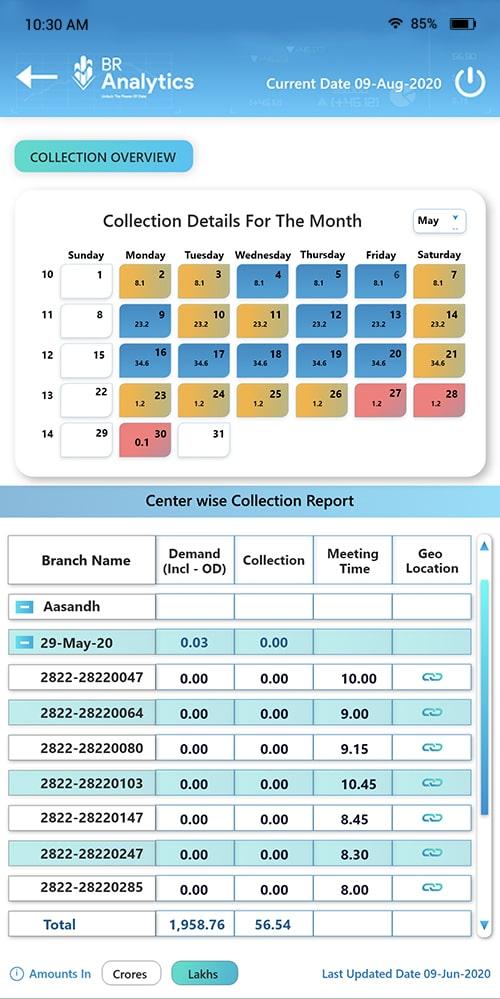 Br analytics_app_3